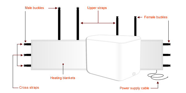 Scheme of the electric heating blanket for IBC tank